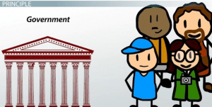 What is Limited Government? – Definition, Principle & Examples
