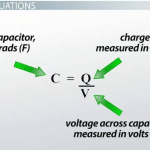 Capacitance: Units & Formula