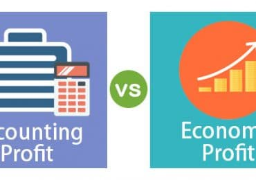 What are economic profit and accounting profit ?