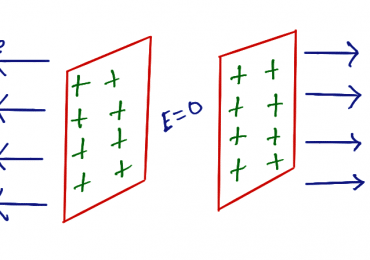 Electric Field between Two Plates: All the facts you need to know